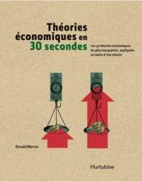Théories économiques en 30 secondes