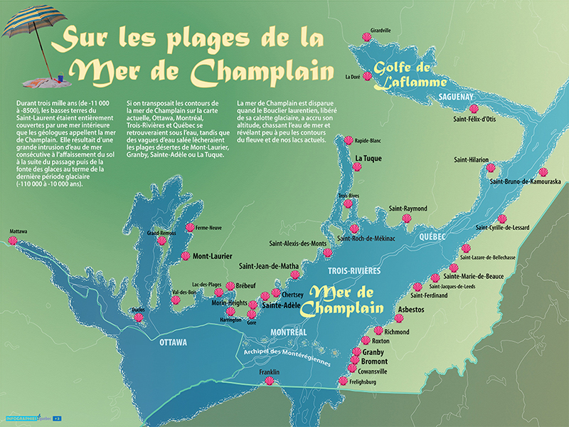 [002] Sur les plages de la mer de Champlain