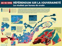[028] Référendum sur la souveraineté