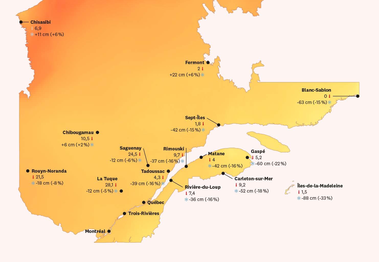 Le climat du Québec en 2050