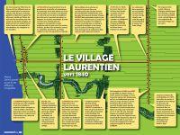 [008] Le village laurentien vers 1840
