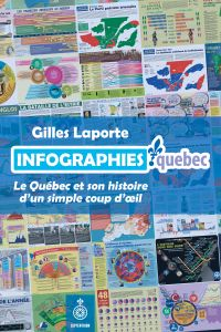 Infographies.quebec