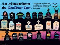 [030] Au cimetière du Québec Inc