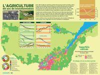 [023] L'agriculture, 60 ans de transformation